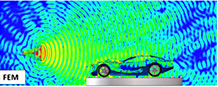 Elektromechanische Simulation in der Automobiltechnik