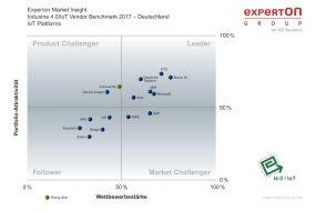 Experton_Market_Insight