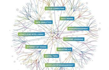 Kollaborative Kreativität und die virtuelle Produktentwicklung von morgen