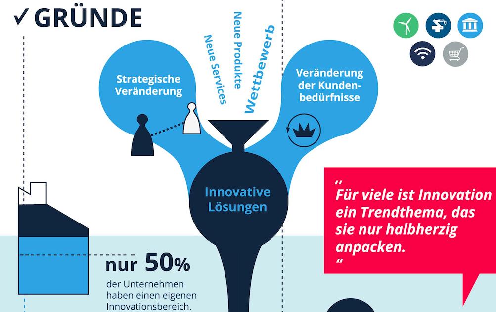 axxcon_innovation_part