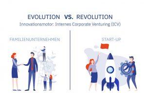 WHU-Studie: Innovation in Familienunternehmen